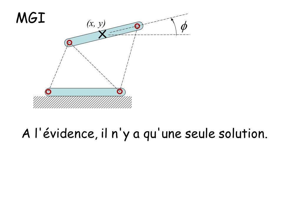MGI (x, y) A l'évidence, il n'y a qu'une seule solution.