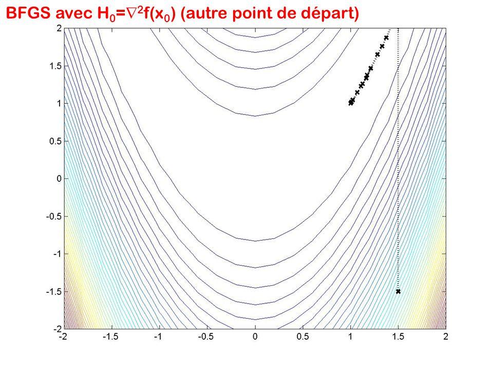 BFGS avec H 0 = 2 f(x 0 ) (autre point de départ)