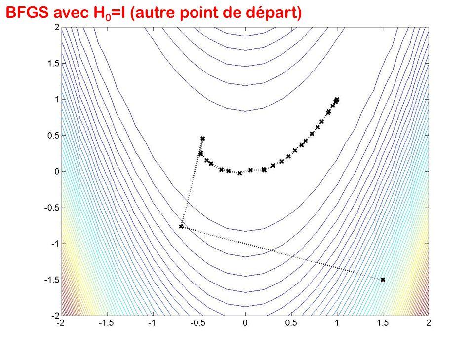 BFGS avec H 0 =I (autre point de départ)