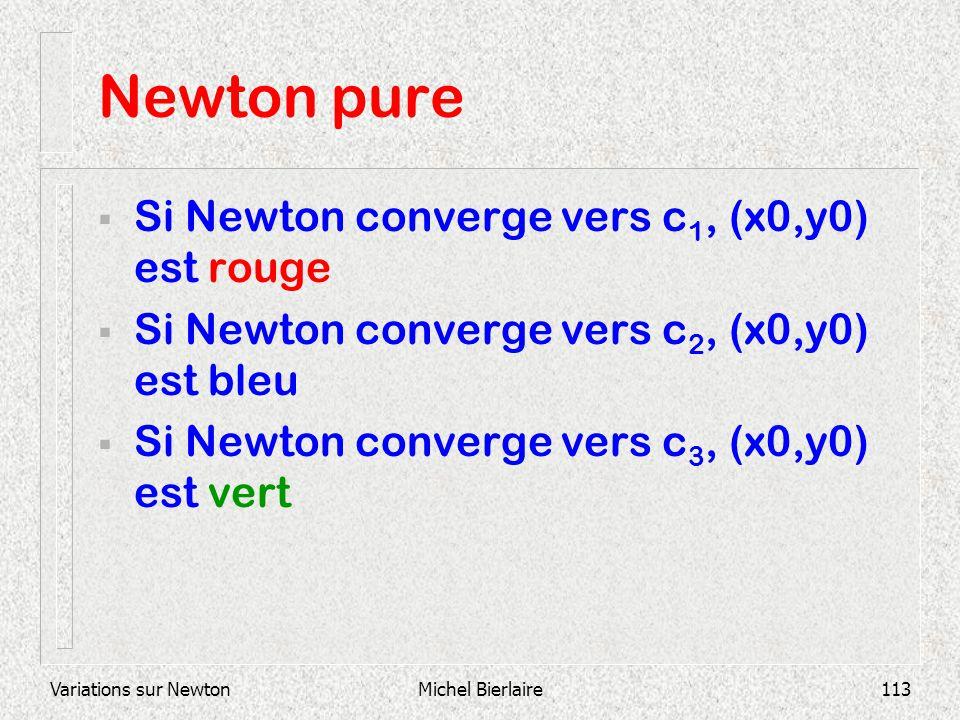 Variations sur NewtonMichel Bierlaire113 Newton pure Si Newton converge vers c 1, (x0,y0) est rouge Si Newton converge vers c 2, (x0,y0) est bleu Si N