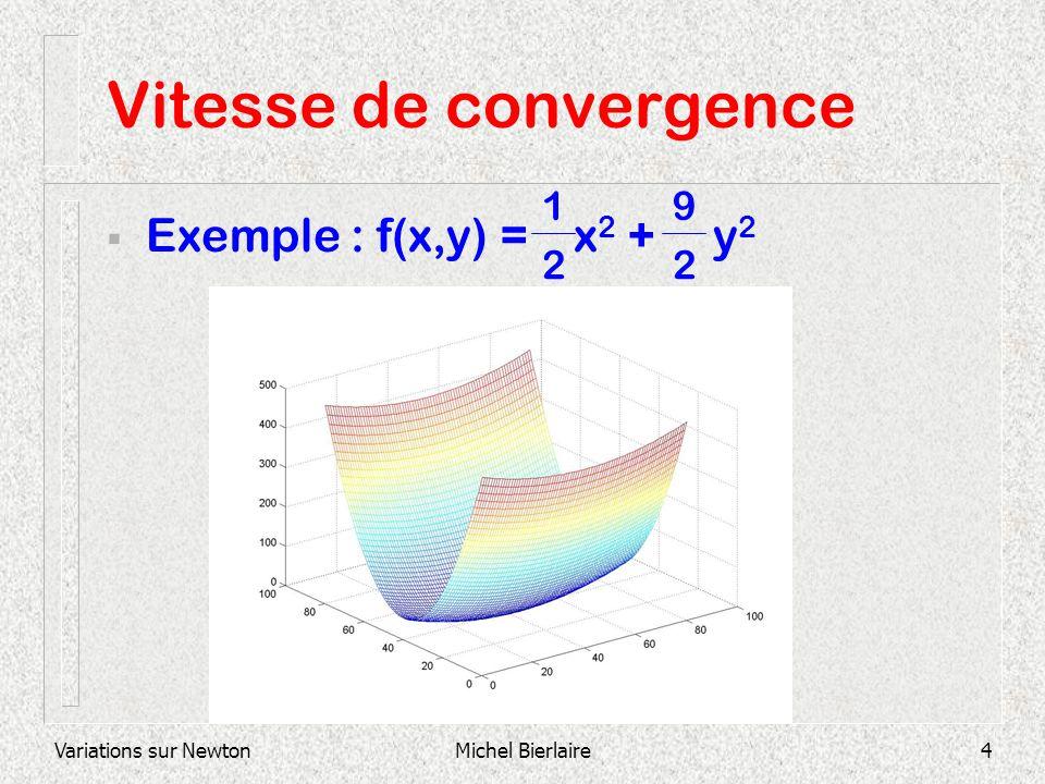 Variations sur NewtonMichel Bierlaire4 Vitesse de convergence Exemple : f(x,y) = x 2 + y 2 2 1 2 9