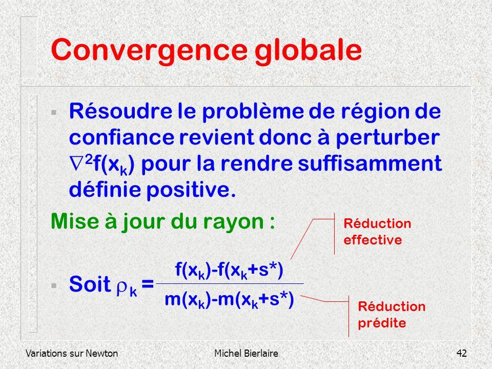 Variations sur NewtonMichel Bierlaire42 Convergence globale Résoudre le problème de région de confiance revient donc à perturber 2 f(x k ) pour la ren
