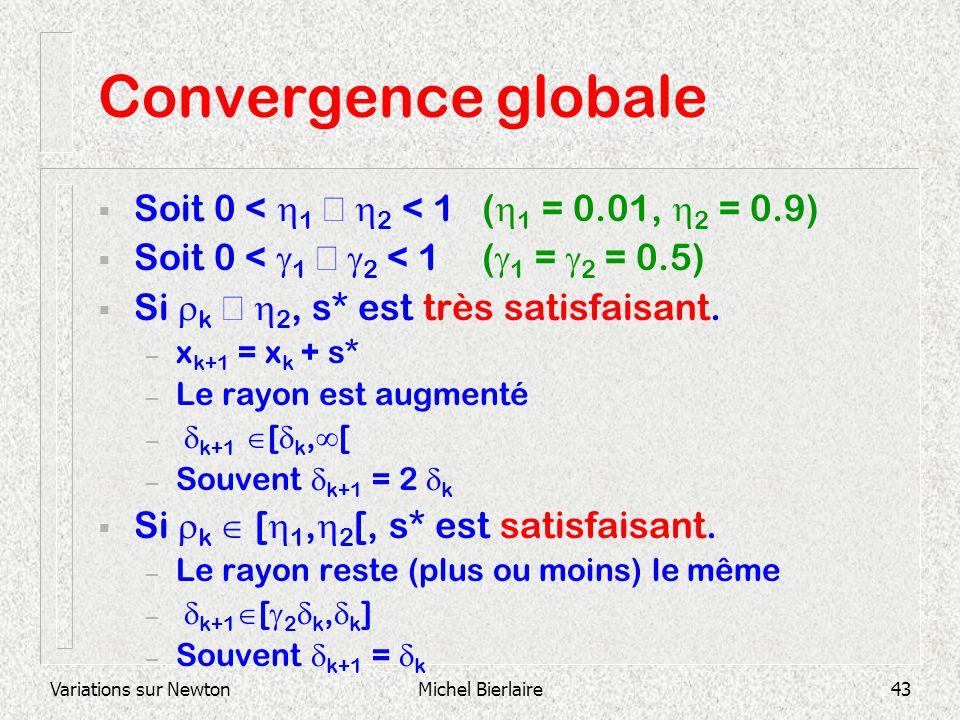 Variations sur NewtonMichel Bierlaire43 Convergence globale Soit 0 < 1 2 < 1( 1 = 0.01, 2 = 0.9) Soit 0 < 1 2 < 1 ( 1 = 2 = 0.5) Si k 2, s* est très s