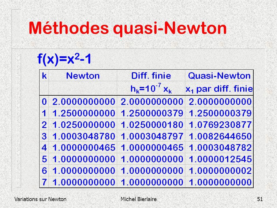 Variations sur NewtonMichel Bierlaire51 Méthodes quasi-Newton f(x)=x 2 -1