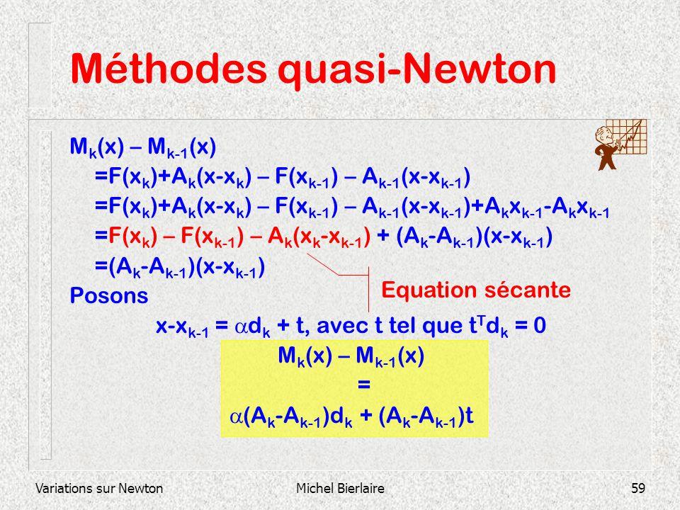 Variations sur NewtonMichel Bierlaire59 Méthodes quasi-Newton M k (x) – M k-1 (x) =F(x k )+A k (x-x k ) – F(x k-1 ) – A k-1 (x-x k-1 ) =F(x k )+A k (x