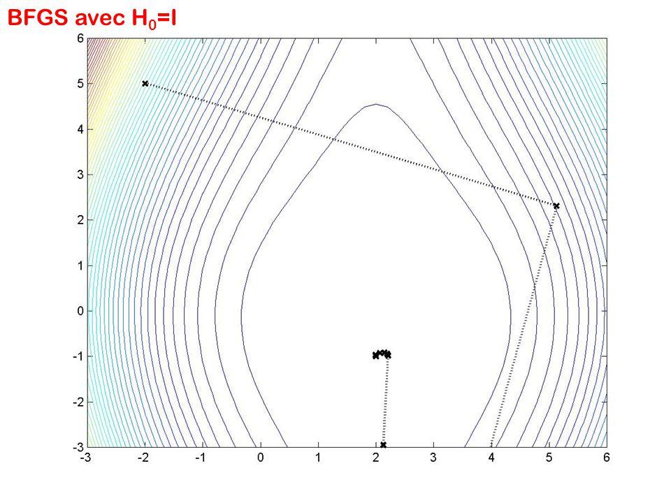 BFGS avec H 0 =I
