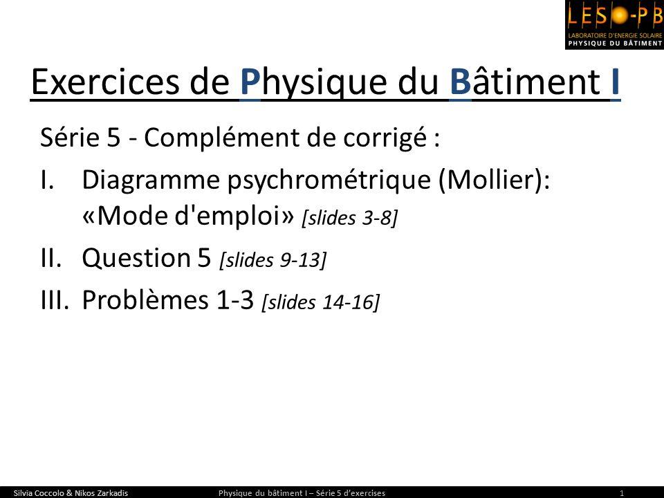 Exercices de Physique du Bâtiment I Série 5 - Complément de corrigé : I.Diagramme psychrométrique (Mollier): «Mode d'emploi» [slides 3-8] II.Question
