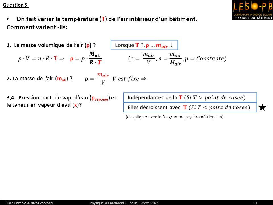 Question 5. On fait varier la température (T) de lair intérieur dun bâtiment. Comment varient -ils: Silvia Coccolo & Nikos Zarkadis Physique du bâtime