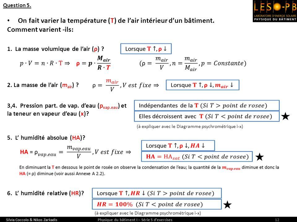 On fait varier la température (T) de lair intérieur dun bâtiment. Comment varient -ils: Silvia Coccolo & Nikos Zarkadis Physique du bâtiment I – Série