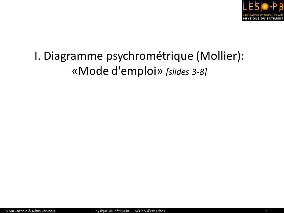 I. Diagramme psychrométrique (Mollier): «Mode d'emploi» [slides 3-8] Physique du bâtiment I – Série 5 dexercises2 Silvia Coccolo & Nikos Zarkadis