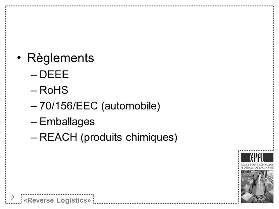 Règlements –DEEE –RoHS –70/156/EEC (automobile) –Emballages –REACH (produits chimiques) «Reverse Logistics» 2