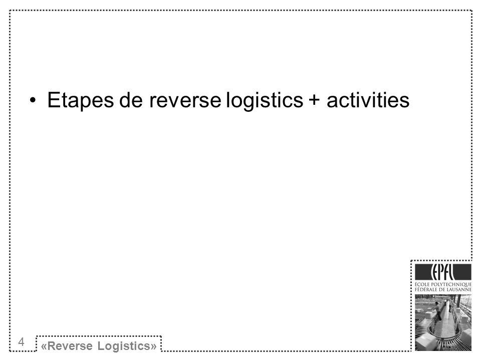 Etapes de reverse logistics + activities «Reverse Logistics» 4