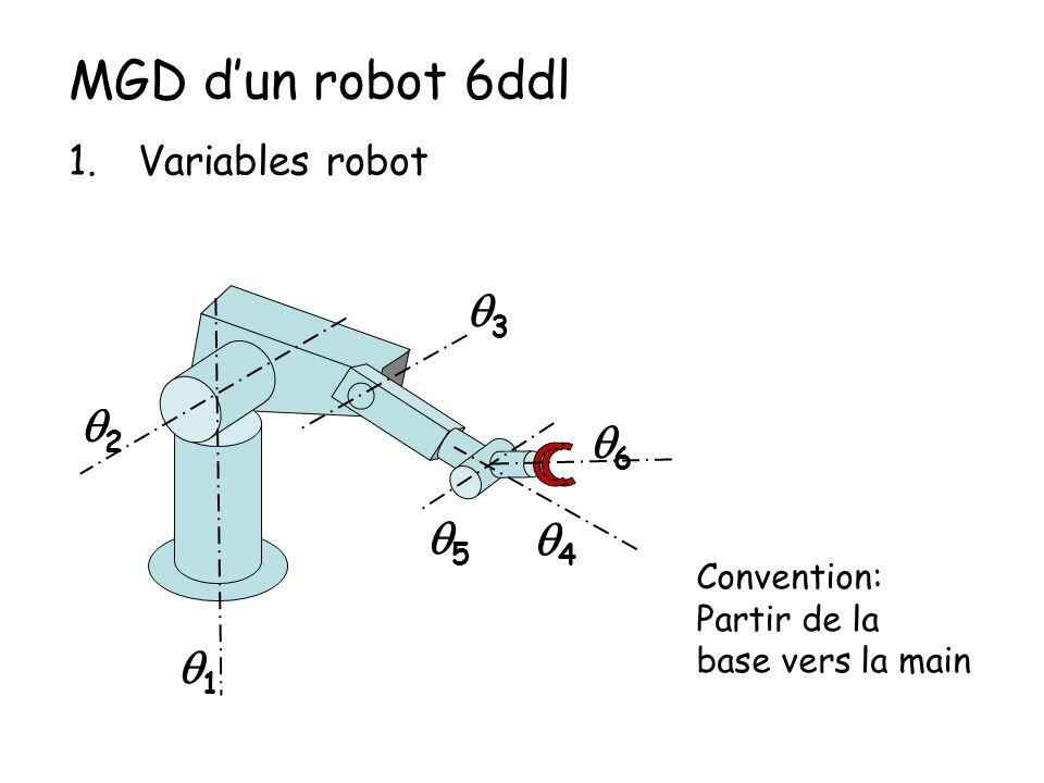 MGD dun robot 6ddl 1.Variables robot 2 4 6 5 1 3 Convention: Partir de la base vers la main