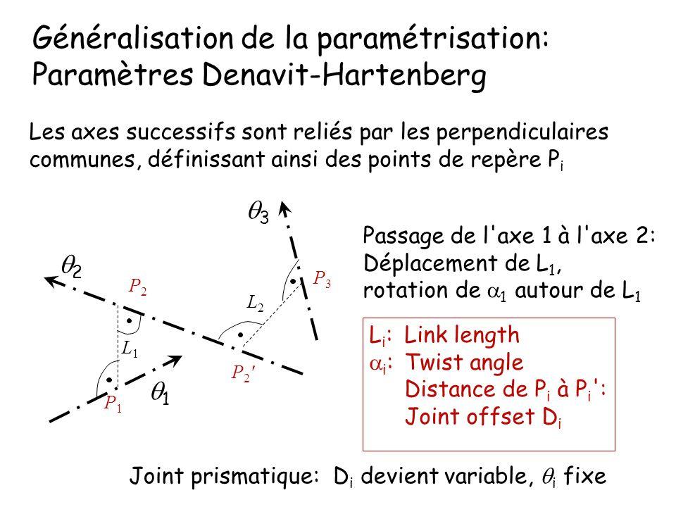 Généralisation de la paramétrisation: Paramètres Denavit-Hartenberg 2 Les axes successifs sont reliés par les perpendiculaires communes, définissant ainsi des points de repère P i 3 1 P1P1 P2P2 P2 P2 P3P3 L2L2 L1L1 Passage de l axe 1 à l axe 2: Déplacement de L 1, rotation de 1 autour de L 1 L i : Link length i : Twist angle Distance de P i à P i : Joint offset D i Joint prismatique: D i devient variable, i fixe