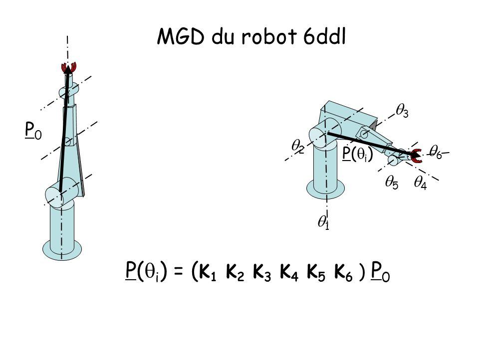 MGD du robot 6ddl P( i ) = ( K 1 K 2 K 3 K 4 K 5 K 6 ) P 0 2 4 6 5 1 3 P0P0 P( i )