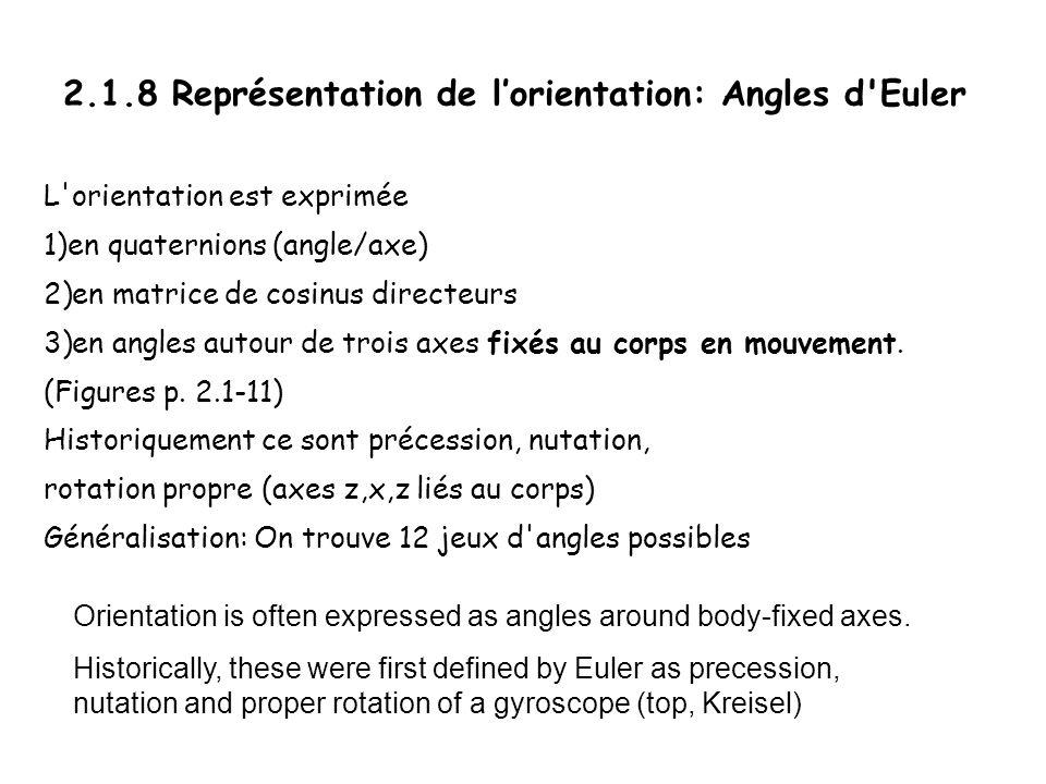 2.1.8 Représentation de lorientation: Angles d Euler L orientation est exprimée 1)en quaternions (angle/axe) 2)en matrice de cosinus directeurs 3)en angles autour de trois axes fixés au corps en mouvement.