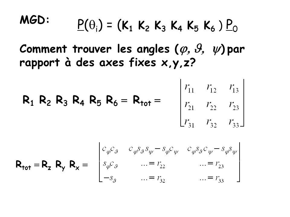 MGD: Comment trouver les angles ( ) par rapport à des axes fixes x,y,z.