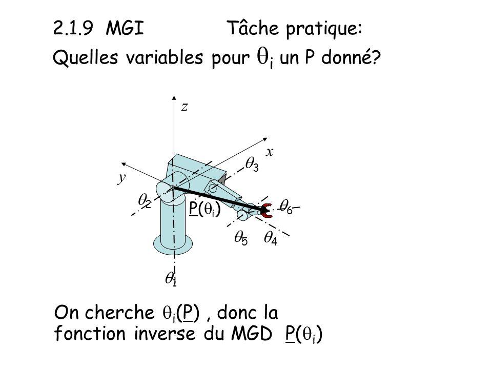 2.1.9 MGI Tâche pratique: Quelles variables pour i un P donné? On cherche i (P), donc la fonction inverse du MGD P( i ) 2 4 6 5 1 3 P( i ) x y z