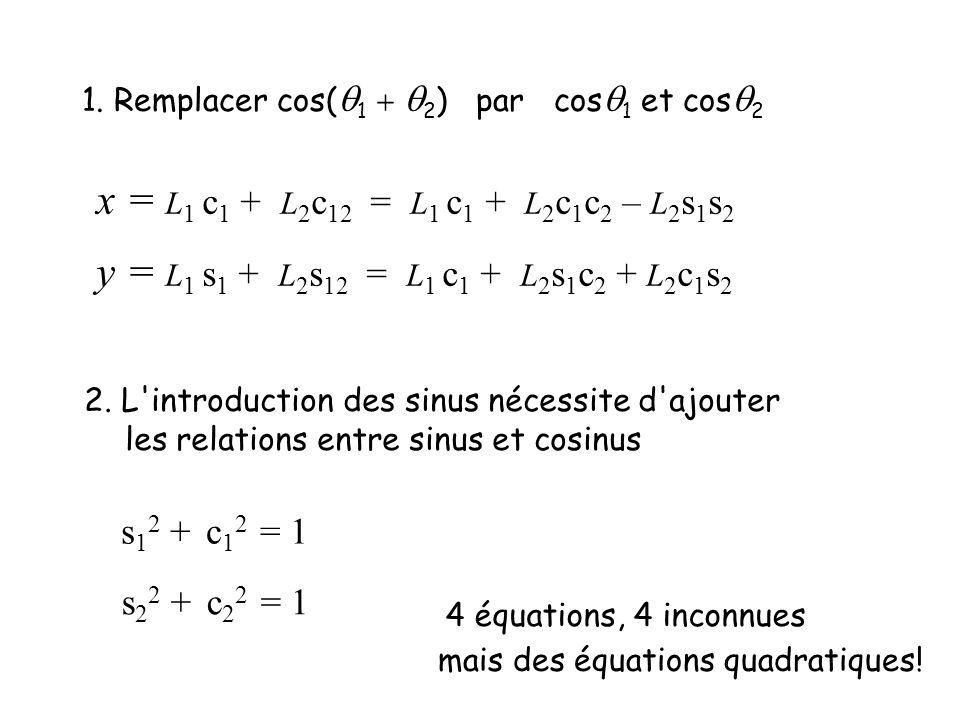 1. Remplacer cos( 1 2 ) par cos 1 et cos 2 x = L 1 c 1 + L 2 c 12 = L 1 c 1 + L 2 c 1 c 2 – L 2 s 1 s 2 y = L 1 s 1 + L 2 s 12 = L 1 c 1 + L 2 s 1 c 2