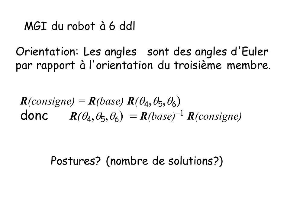 MGI du robot à 6 ddl Orientation: Les angles sont des angles d'Euler par rapport à l'orientation du troisième membre. R(consigne) = R(base) R( 4 5 6 d