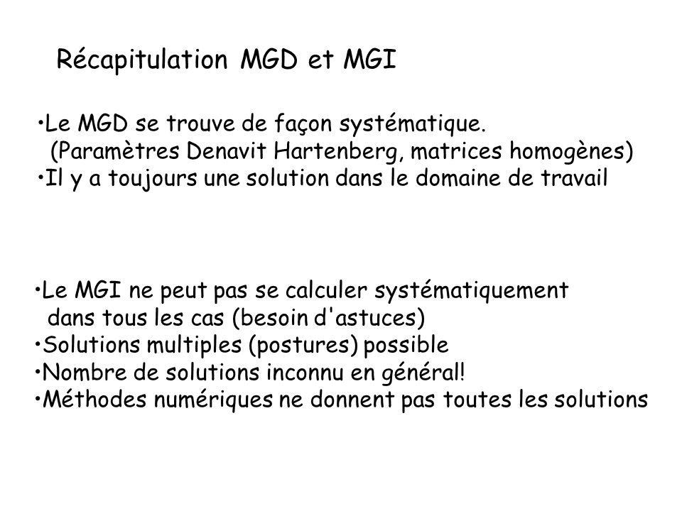 Récapitulation MGD et MGI Le MGD se trouve de façon systématique. (Paramètres Denavit Hartenberg, matrices homogènes) Il y a toujours une solution dan