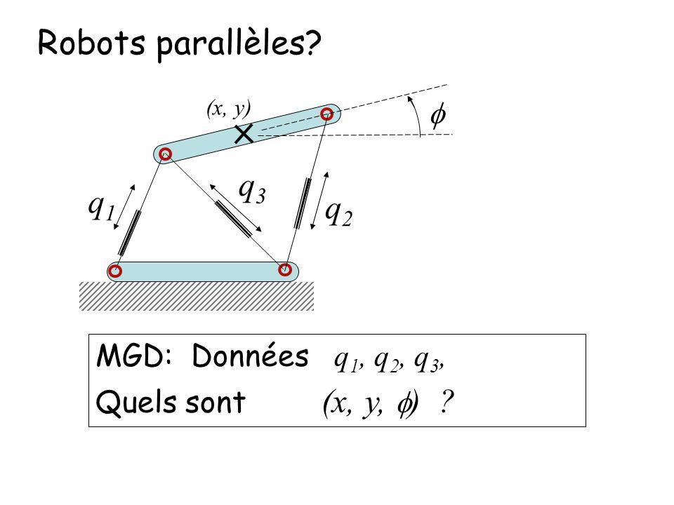Robots parallèles? q1q1 q2q2 q3q3 MGD: Données q 1, q 2, q 3, Quels sont (x, y, ) ? (x, y)