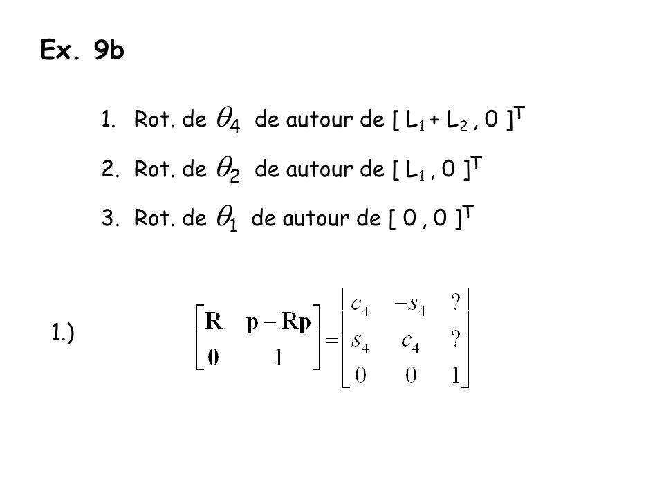 Ex.9b 1.Rot. de 4 de autour de [ L 1 + L 2, 0 ] T 2.Rot.