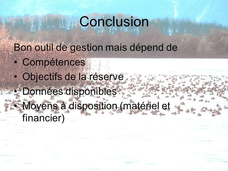 Conclusion Bon outil de gestion mais dépend de Compétences Objectifs de la réserve Données disponibles Moyens à disposition (matériel et financier)