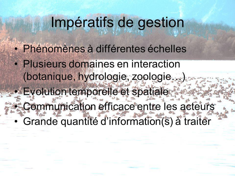 Impératifs de gestion Phénomènes à différentes échelles Plusieurs domaines en interaction (botanique, hydrologie, zoologie…) Evolution temporelle et s