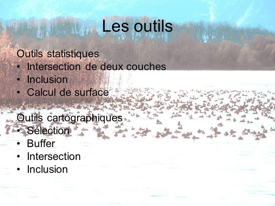 Les outils Outils statistiques Intersection de deux couches Inclusion Calcul de surface Outils cartographiques Sélection Buffer Intersection Inclusion