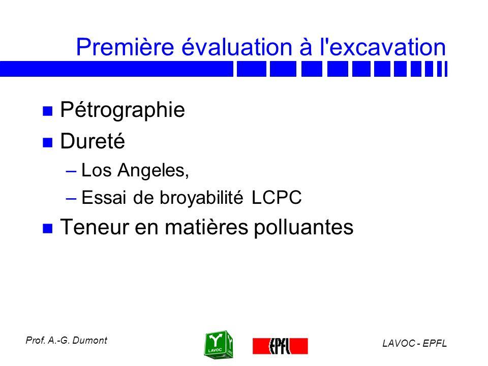 LAVOC - EPFL Prof.A.-G.
