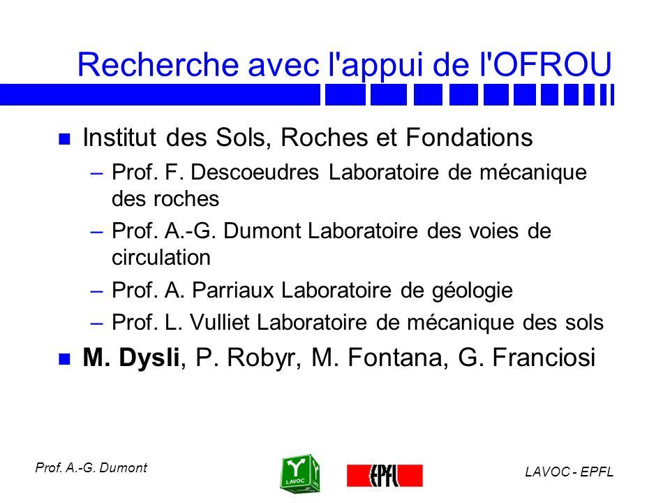 LAVOC - EPFL Prof. A.-G. Dumont Modes d excavation