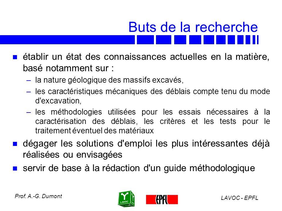 LAVOC - EPFL Prof. A.-G. Dumont Types d utilisation