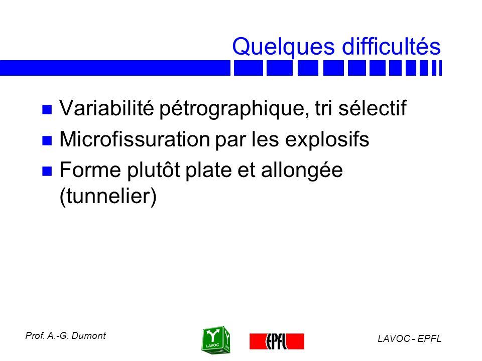 LAVOC - EPFL Prof. A.-G. Dumont Impact sur l environnement