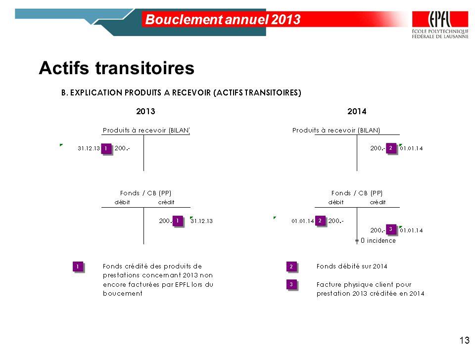 Actifs transitoires 13 Bouclement annuel 2013