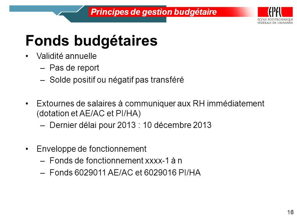 16 Fonds budgétaires Validité annuelle –Pas de report –Solde positif ou négatif pas transféré Extournes de salaires à communiquer aux RH immédiatement