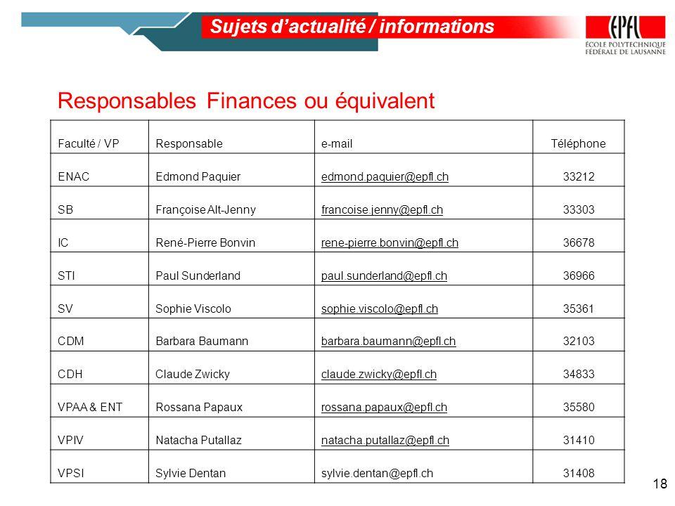 Sujets dactualité / informations 18 Faculté / VPResponsablee-mailTéléphone ENACEdmond Paquieredmond.paquier@epfl.ch33212 SBFrançoise Alt-Jennyfrancois