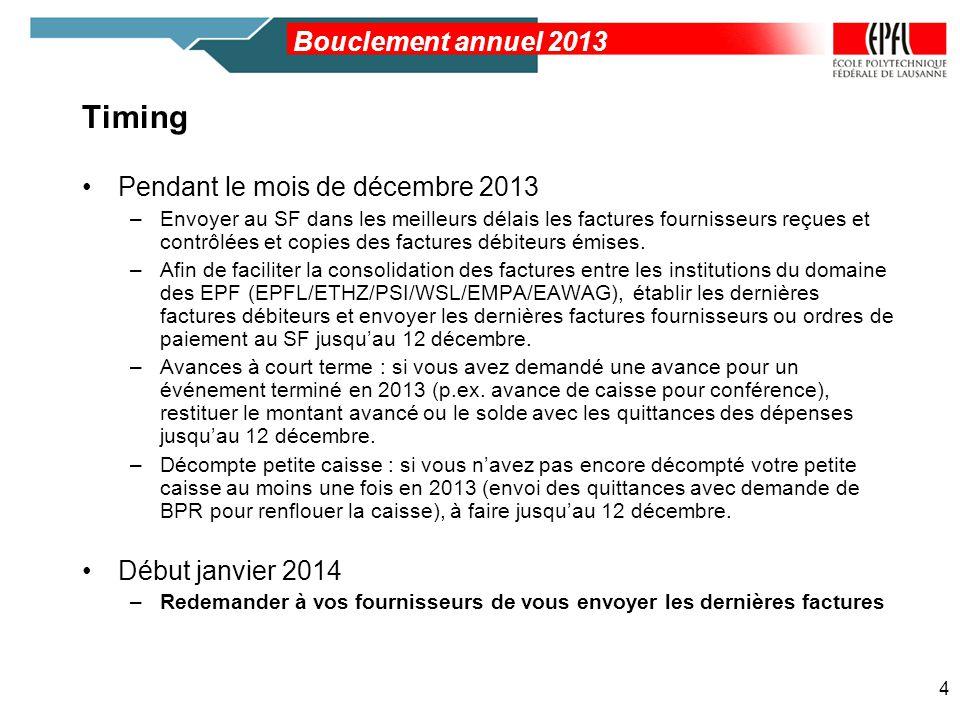 Timing Pendant le mois de décembre 2013 –Envoyer au SF dans les meilleurs délais les factures fournisseurs reçues et contrôlées et copies des factures