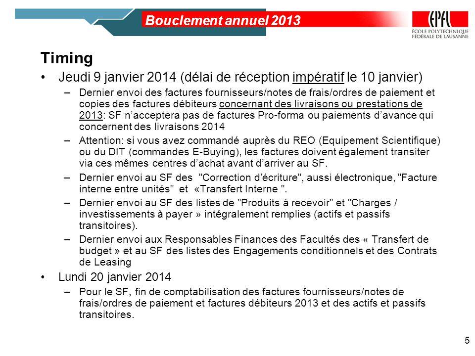Passifs transitoires (dernier envoi le 9 janvier 2014) Listes des charges/investissements à payer (passifs transitoires), TVA incluse, concernant tous les fonds.