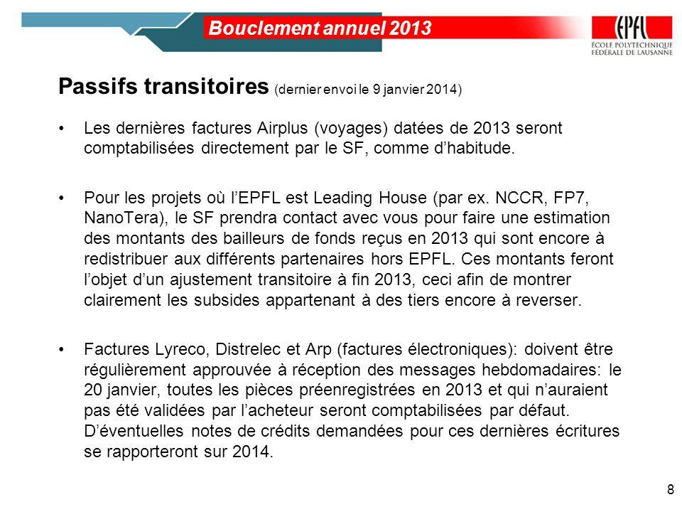 Passifs transitoires (dernier envoi le 9 janvier 2014) Les dernières factures Airplus (voyages) datées de 2013 seront comptabilisées directement par l