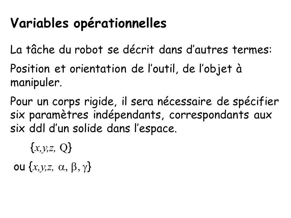 Variables opérationnelles La tâche du robot se décrit dans dautres termes: Position et orientation de loutil, de lobjet à manipuler. Pour un corps rig