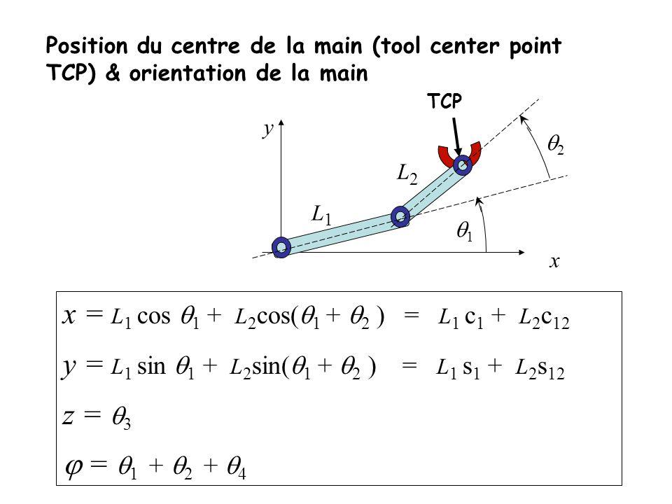Position du centre de la main (tool center point TCP) & orientation de la main x = L 1 cos 1 + L 2 cos( 1 + 2 ) = L 1 c 1 + L 2 c 12 y = L 1 sin 1 + L