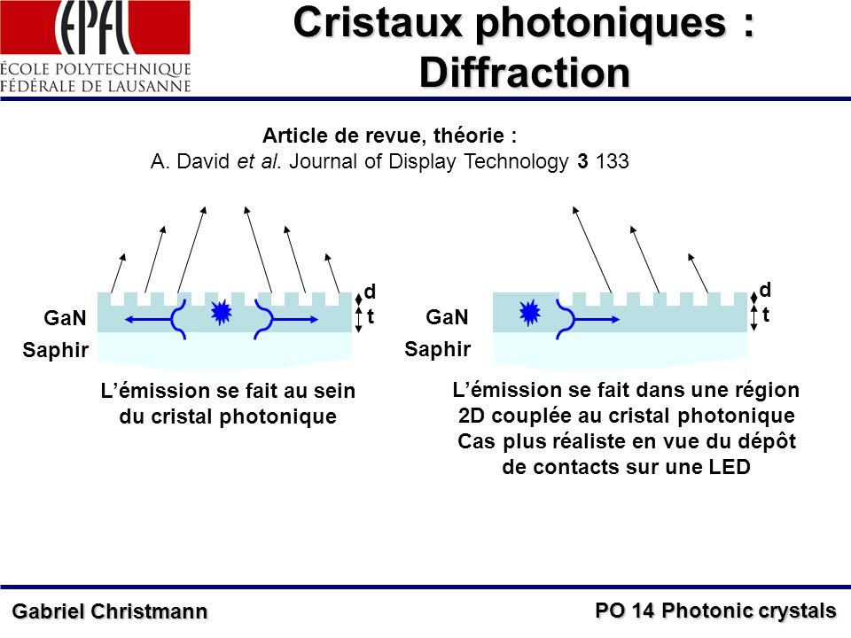 PO 14 Photonic crystals Gabriel Christmann Cristaux photoniques : Diffraction Article de revue, théorie : A. David et al. Journal of Display Technolog
