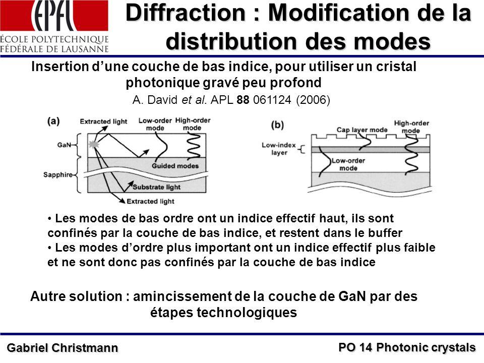 PO 14 Photonic crystals Gabriel Christmann Diffraction : Modification de la distribution des modes Insertion dune couche de bas indice, pour utiliser un cristal photonique gravé peu profond A.