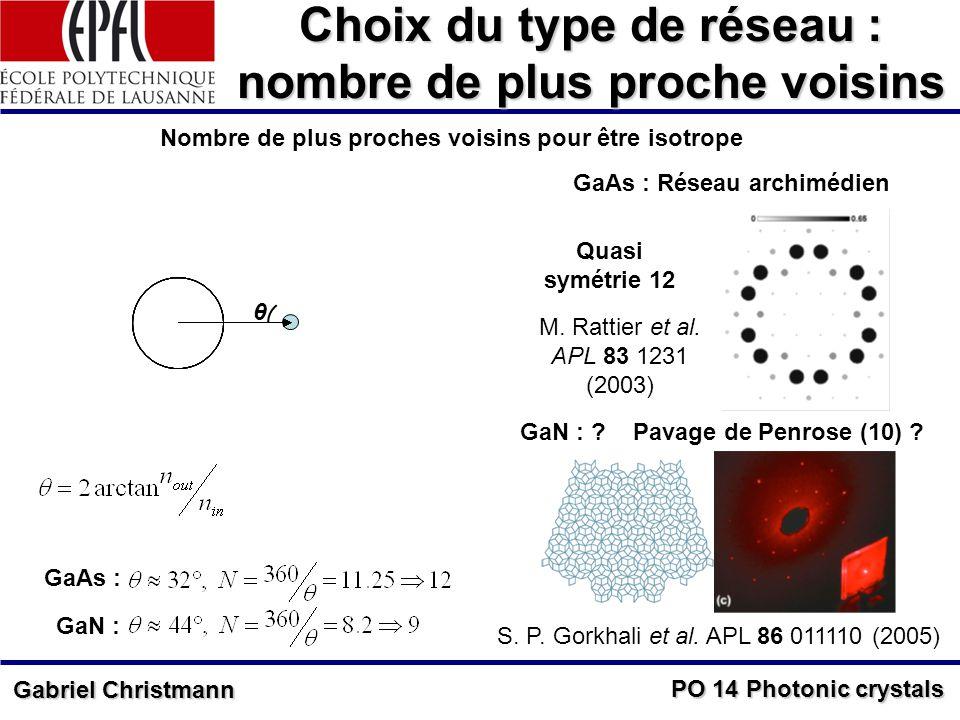 PO 14 Photonic crystals Gabriel Christmann θ Choix du type de réseau : nombre de plus proche voisins Nombre de plus proches voisins pour être isotrope GaAs : GaN : GaAs : Réseau archimédien Quasi symétrie 12 GaN : ?Pavage de Penrose (10) .