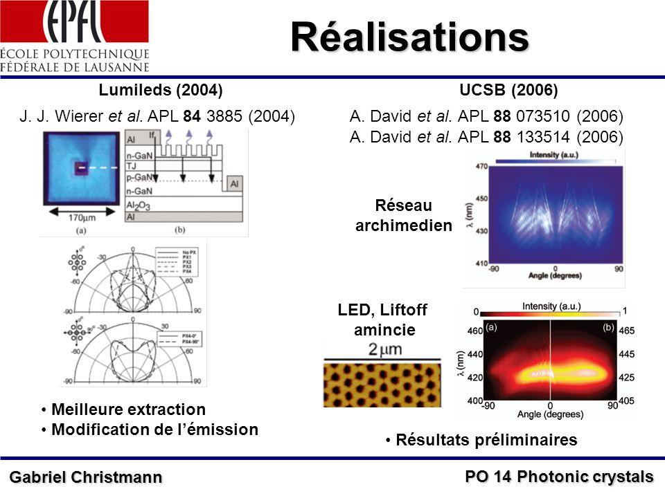 PO 14 Photonic crystals Gabriel Christmann Réalisations Lumileds (2004) J.