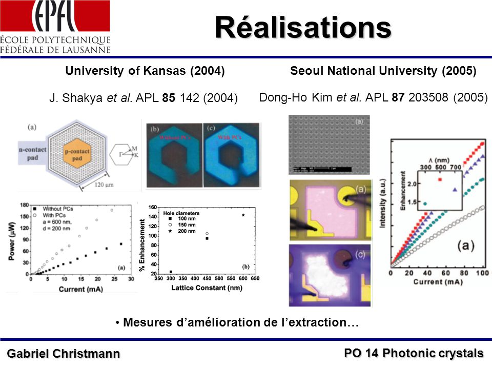 PO 14 Photonic crystals Gabriel Christmann Réalisations University of Kansas (2004) J. Shakya et al. APL 85 142 (2004) Mesures damélioration de lextra