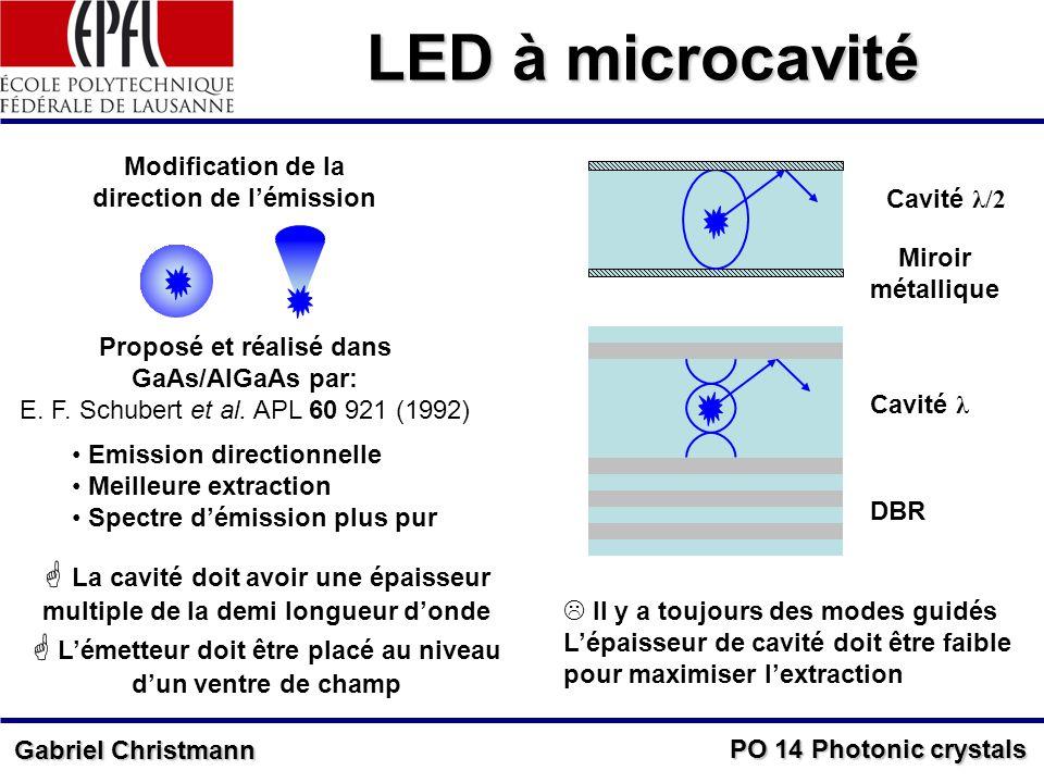 PO 14 Photonic crystals Gabriel Christmann LED à microcavité Modification de la direction de lémission Proposé et réalisé dans GaAs/AlGaAs par: E. F.