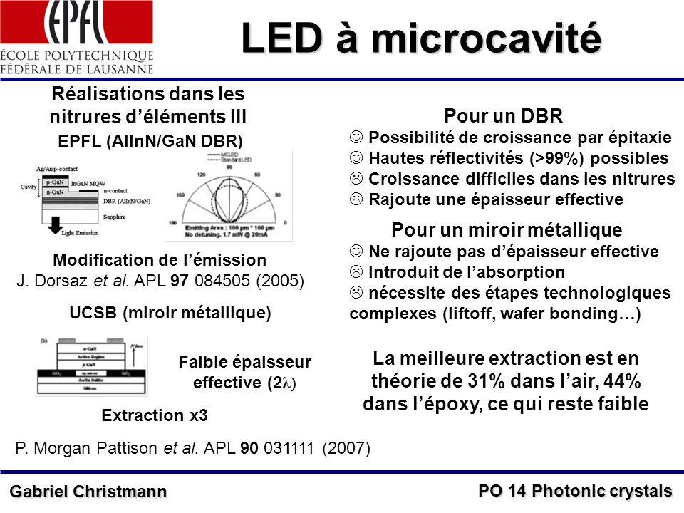 PO 14 Photonic crystals Gabriel Christmann LED à microcavité Réalisations dans les nitrures déléments III EPFL (AlInN/GaN DBR) Modification de lémission J.