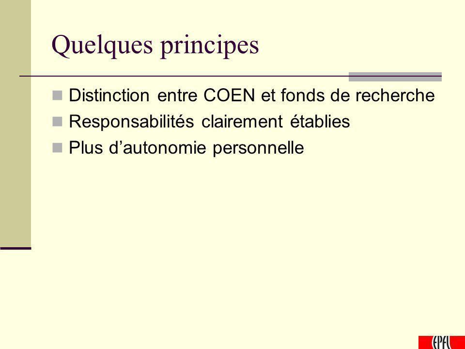 Quelques principes Distinction entre COEN et fonds de recherche Responsabilités clairement établies Plus dautonomie personnelle